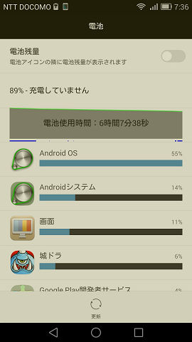 Android OSの電池使用量が多い