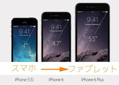 スマートフォンとファブレットの違い
