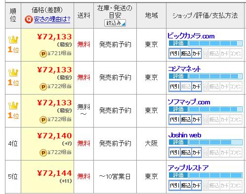 iPadPro9.7価格
