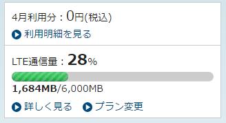 1か月のデータ使用量
